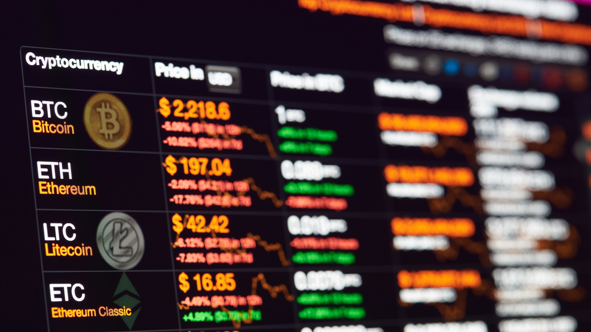 Blue Chips Monthly Market Watch March 2021